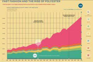 fast-fashion-graph